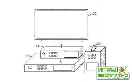 Sony  хочет делить энергию между устройствами