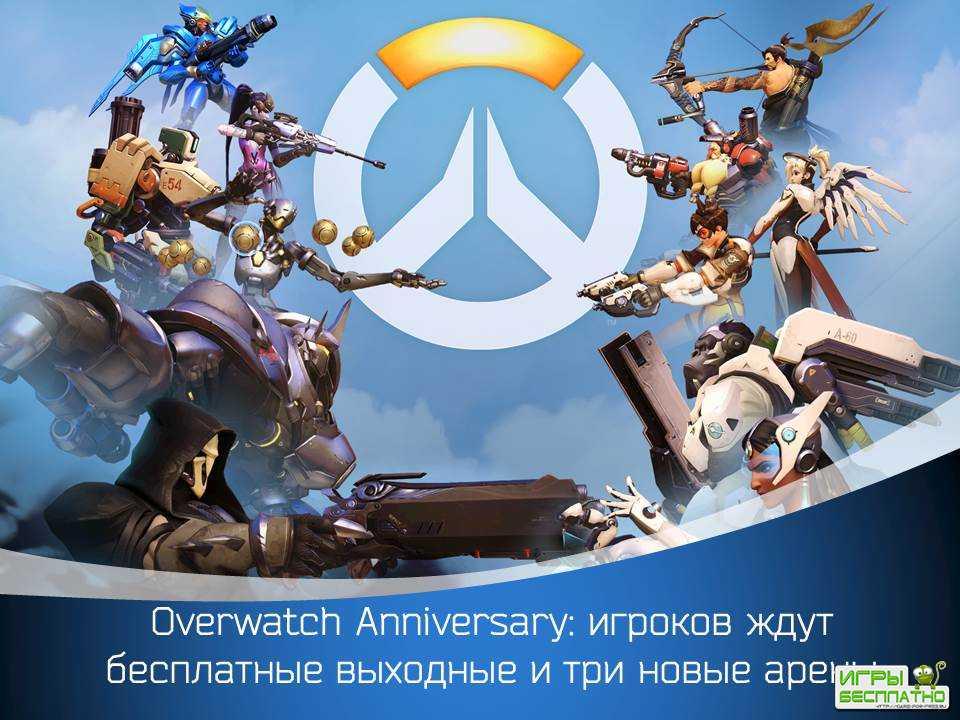Overwatch Anniversary: игроков ждут бесплатные выходные и три новые арены