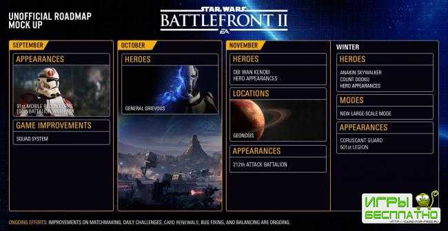 Утечка: Планы по развитию Star Wars Battlefront II