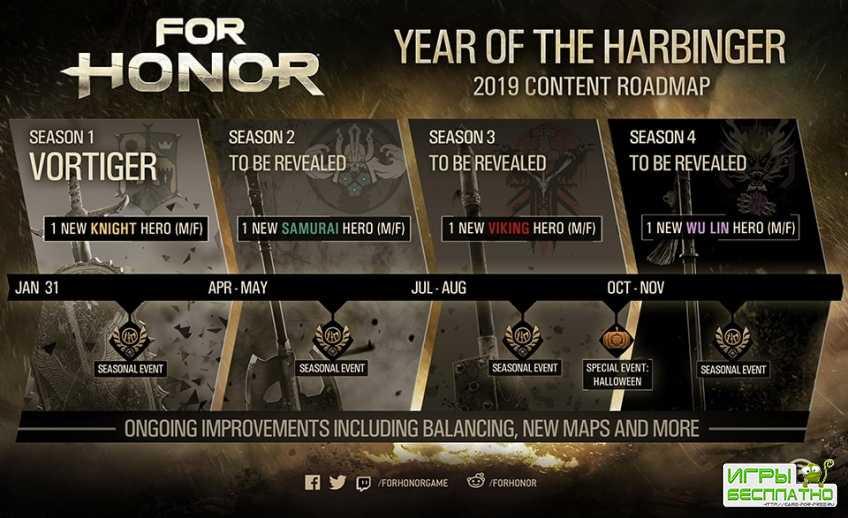 For Honor входит в третий год обновлений