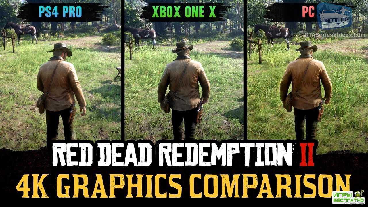 Видео-сравнение Red Dead Redemption 2 для РС, Xbox One X и PS4 Pro