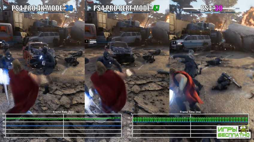 В бете «Мстителей» на PS4 есть несерьёзные проблемы с FPS