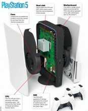 Опубликован макет внутренних компонентов PS5 — у консоли два вентилятора