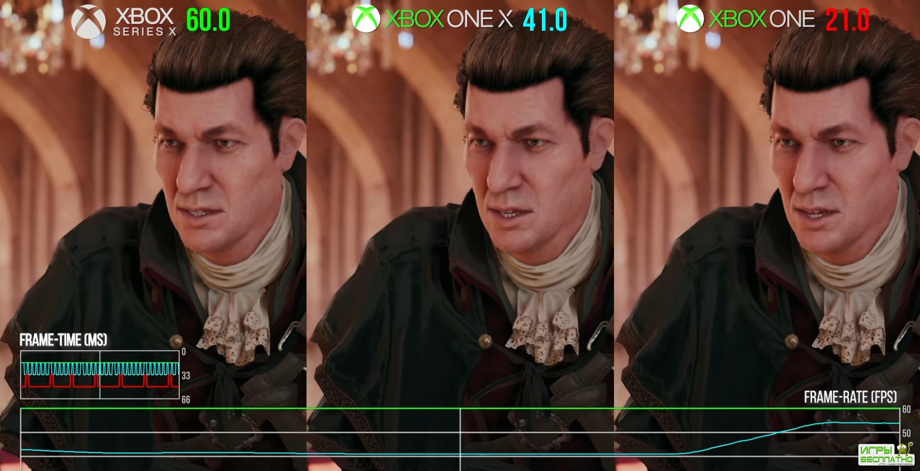Digital Foundry протестировали Assassin's Creed: Unity на Xbox Series X -  ...