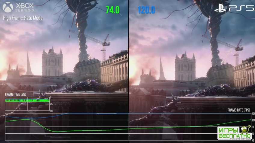 PS5 и Xbox Series X впервые сравнили — результаты в Devil May Cry 5 удивите ...