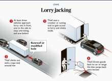Грабители похитили PS5 из грузовика в стиле «Форсажа»
