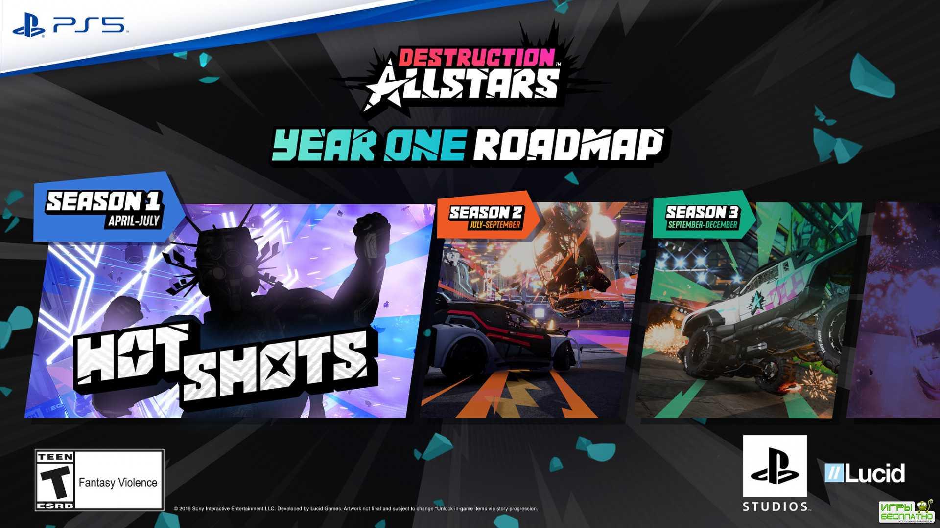 Sony представила первый сезон Destruction AllStars