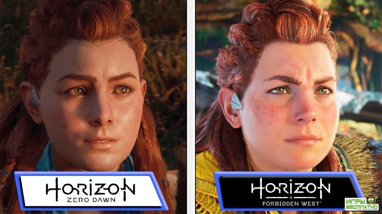 Разница двух поколений: Графику Horizon: Forbidden West для PlayStation 5 с ...